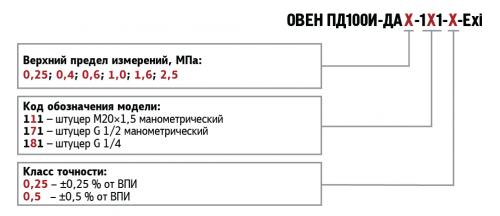 Обозначения при заказе ОВЕН ПД100И-ДА модель 111/171/181-Exi
