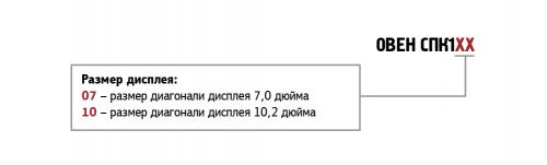 Обозначение при заказе СПК1ХХ