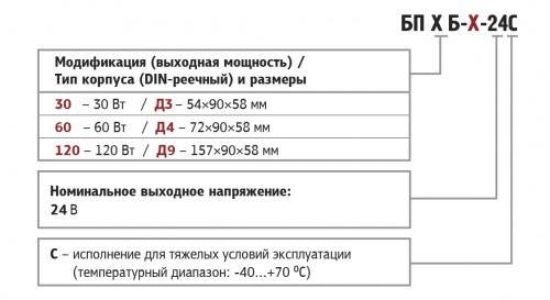 Модификации ОВЕН БП30-С, БП60-С, БП120-C