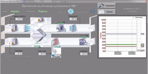 Шаблоны для диспетчеризации вентиляционных систем – MasterSCADA-Vent
