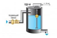 Пример применения ПДУ-И