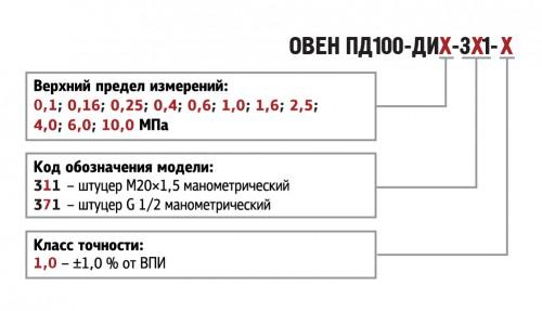 Обозначение при заказе ОВЕН ПД100 модели 311, 371