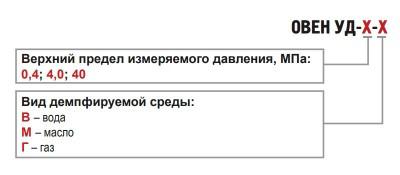 Обозначения при заказе ОВЕН УД