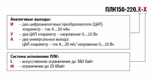 Обозначения при заказе ОВЕН ПЛК150