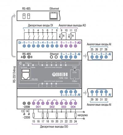 Схема подключения ОВЕН ПЛК150-220