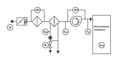 ТРМ1033 схема-1