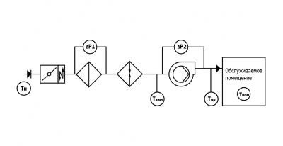 ТРМ1033 схема-2