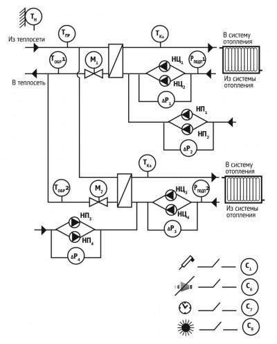 Схема №4: два независимых контура – Отопление