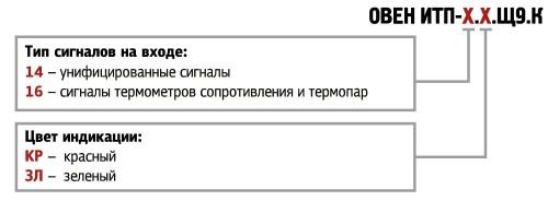 Обозначение при заказе ИТП-14 и ИТП-16