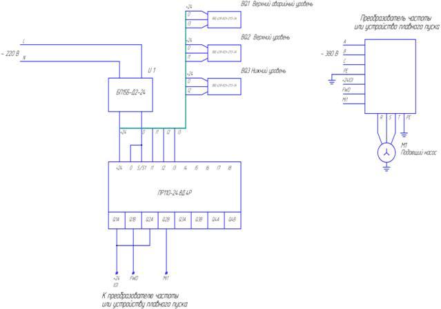 Схема управления глубинным насосом 424