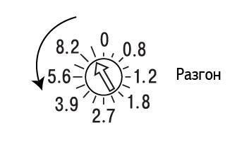 УПП1 настройка времени разгона