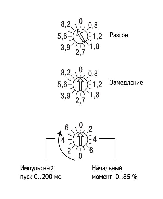 УПП1 установка пускового момента