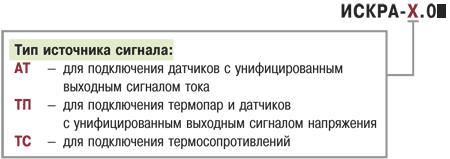 Модификации ОВЕН ИСКРА