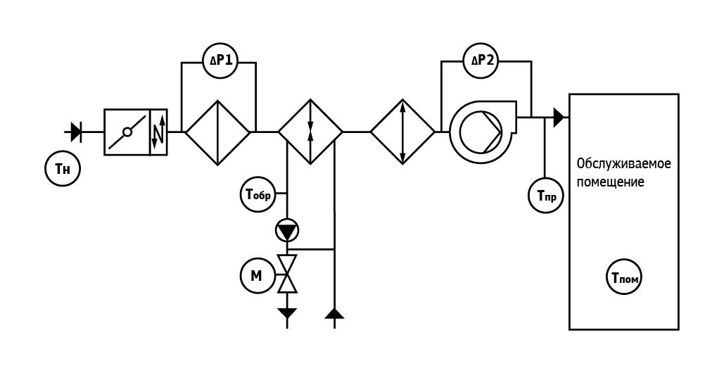 ТРМ1033 схема-4