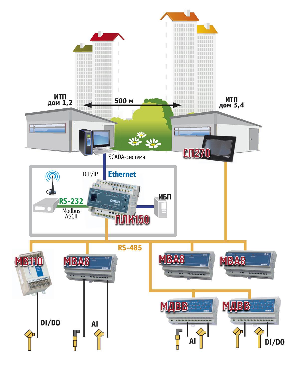 Подбор систем автоматизированного теплового пункта Ижевск Уплотнения теплообменника Машимпэкс (GEA) NX250L Тюмень