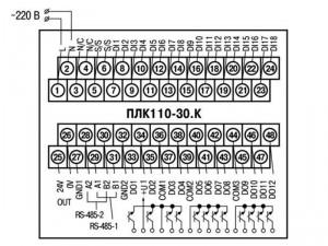 Схема расположения и назначение клемм на ПЛК110-220.30.К