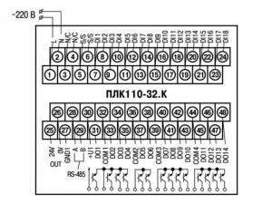 Схема расположения и назначение клемм на ПЛК110-220.32.К