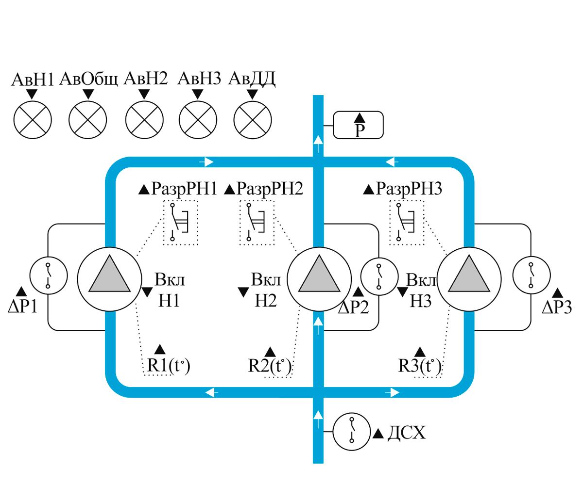 Регулирование давления 3-мя насосами по аналоговому датчику давления