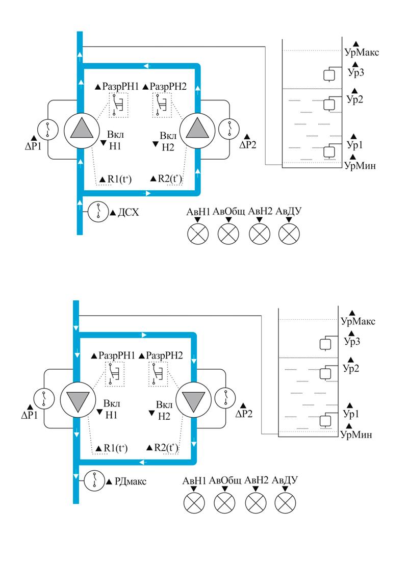 Заполнение или осушение резервуара 2-мя насосами по дискретным датчикам уровня